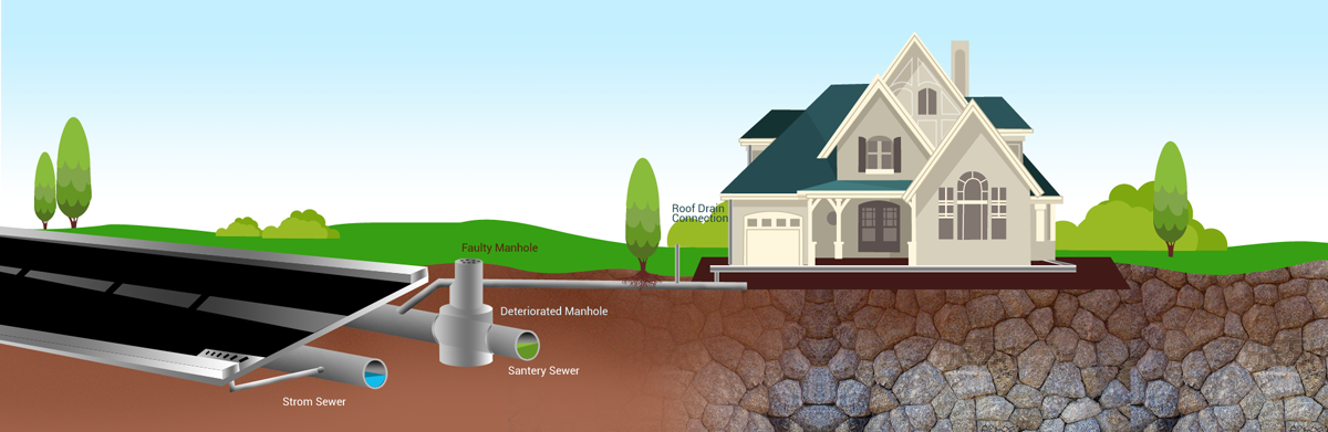 Sewer Inspection Services